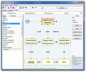 System Berberis ERP CRM BPM - definiowanie procedur