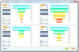 System Berberis ERP CRM BPM - lejki sprzedaży